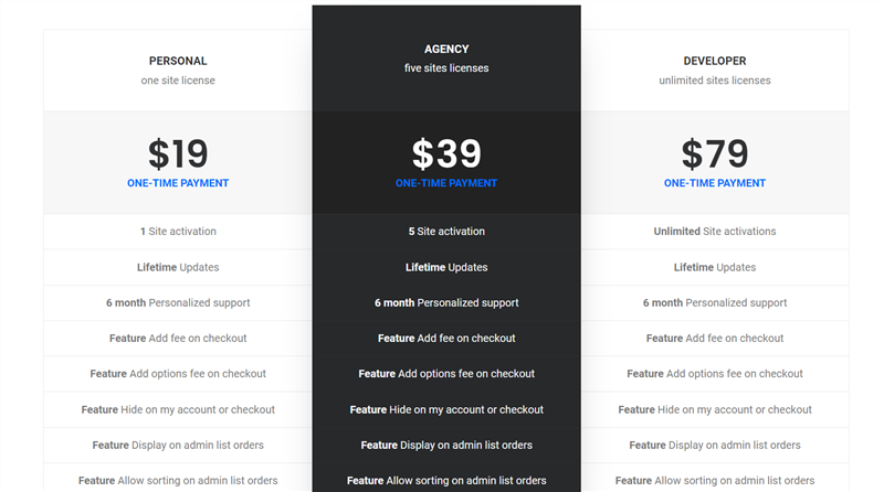 woocommerce checkout manager pricing